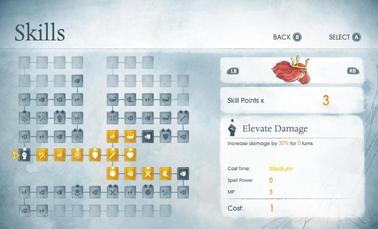 Karakterlerin skill tree'leri son derece detaylı ve çeşitlilik içeriyor.