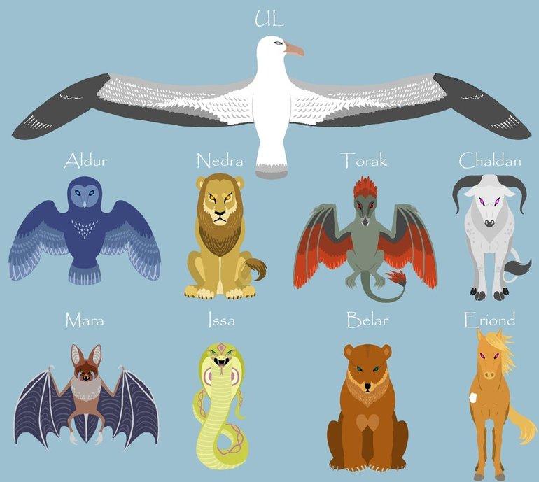 Tanrılar ve Totem Hayvanları