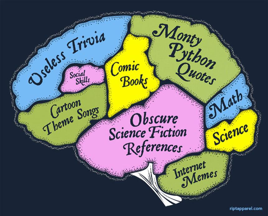 Temsili nerd kafası