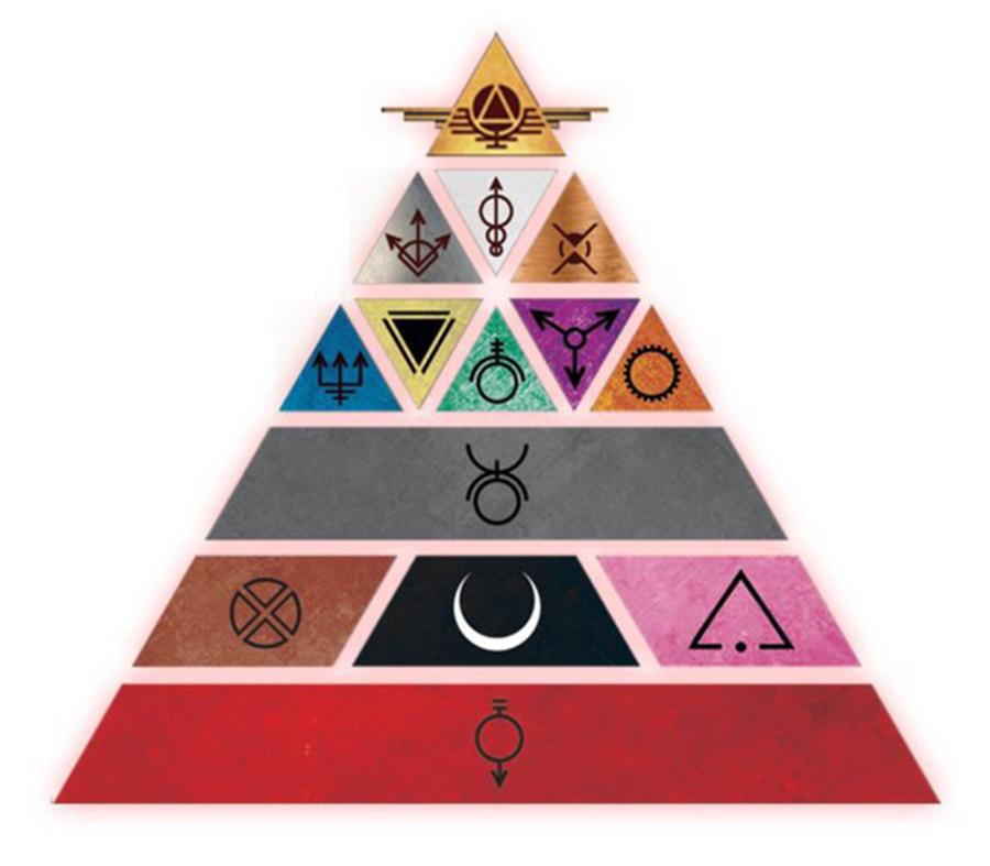 Toplumun renklere göre ayrılmış kast sistemi ve renklerin sembolleri